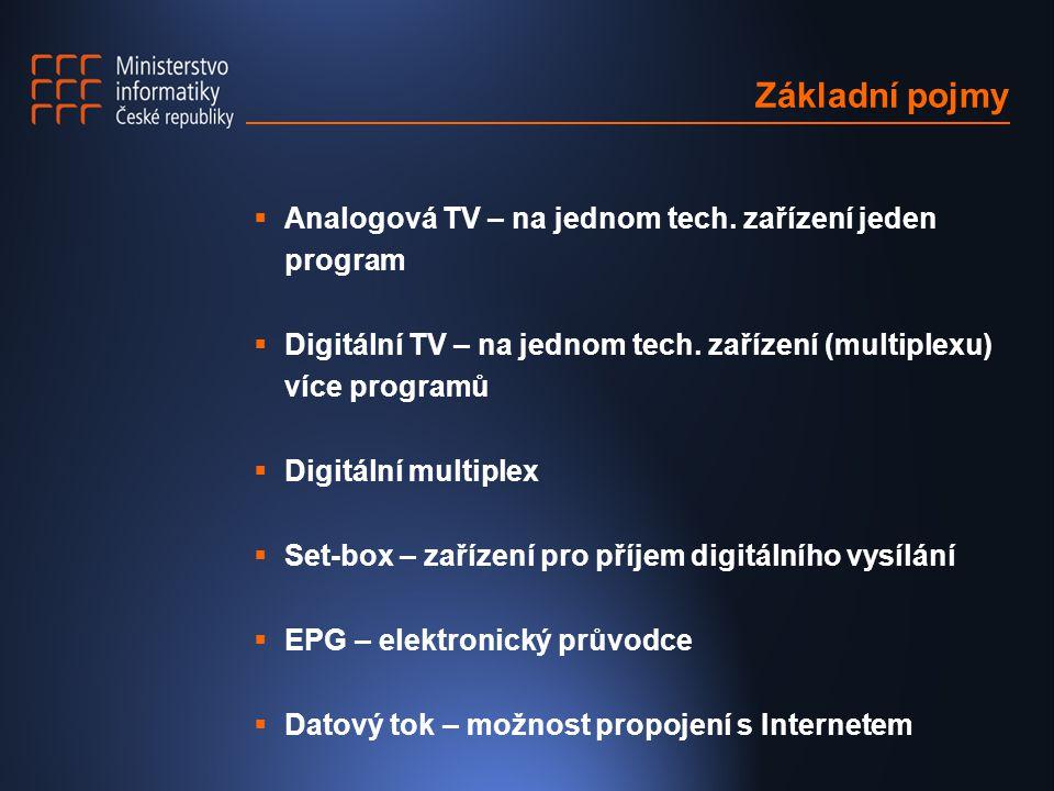 Základní pojmy  Analogová TV – na jednom tech.