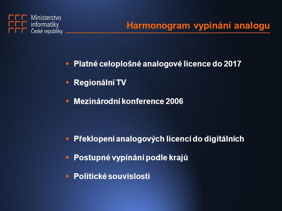 Harmonogram vypínání analogu  Platné celoplošné analogové licence do 2017  Regionální TV  Mezinárodní konference 2006  Překlopení analogových licencí do digitálních  Postupné vypínání podle krajů  Politické souvislosti