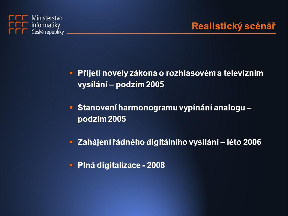 Realistický scénář  Přijetí novely zákona o rozhlasovém a televizním vysílání – podzim 2005  Stanovení harmonogramu vypínání analogu – podzim 2005  Zahájení řádného digitálního vysílání – léto 2006  Plná digitalizace - 2008