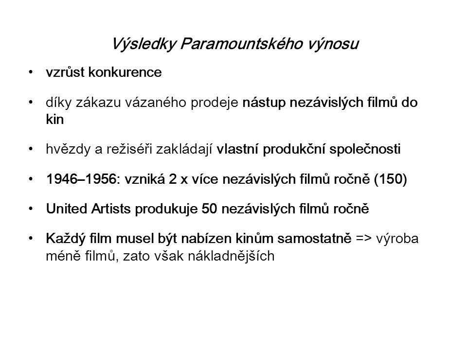 Výsledky Paramountského výnosu vzrůst konkurence díky zákazu vázaného prodeje nástup nezávislých filmů do kin hvězdy a režiséři zakládají vlastní produkční společnosti 1946–1956: vzniká 2 x více nezávislých filmů ročně (150) United Artists produkuje 50 nezávislých filmů ročně Každý film musel být nabízen kinům samostatně => výroba méně filmů, zato však nákladnějších