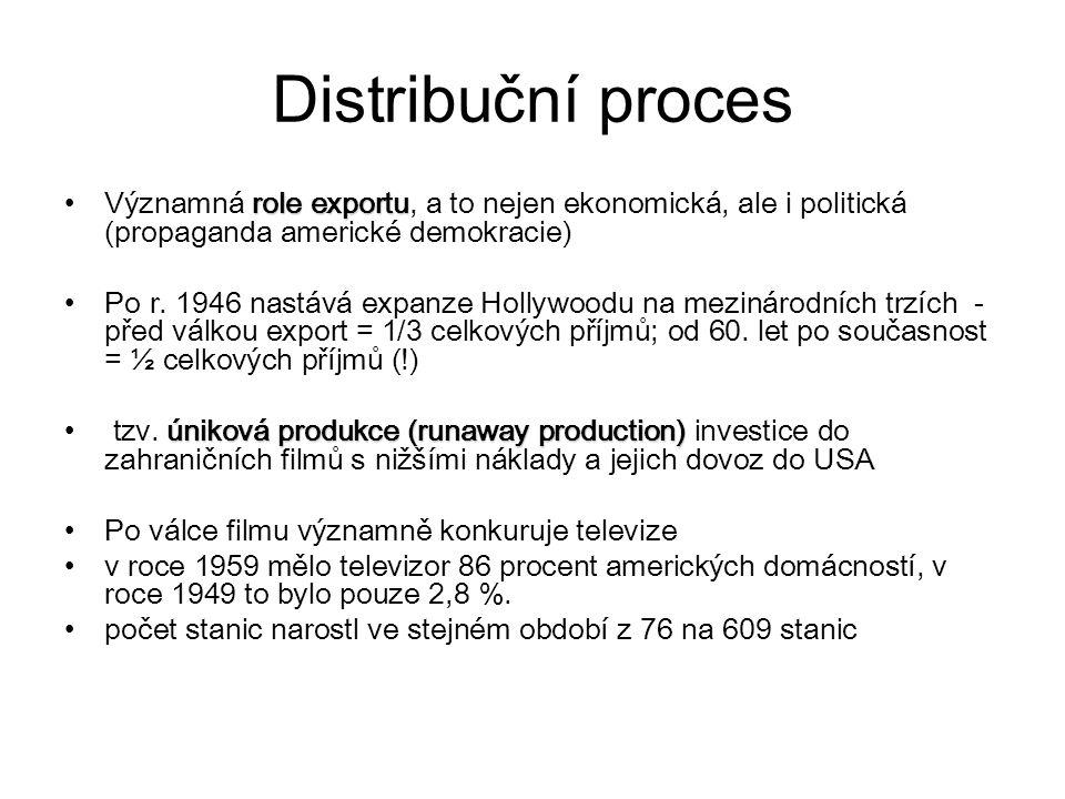 Distribuční proces role exportuVýznamná role exportu, a to nejen ekonomická, ale i politická (propaganda americké demokracie) Po r. 1946 nastává expan