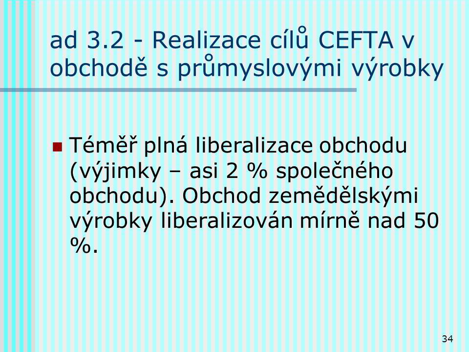 34 ad 3.2 - Realizace cílů CEFTA v obchodě s průmyslovými výrobky Téměř plná liberalizace obchodu (výjimky – asi 2 % společného obchodu).