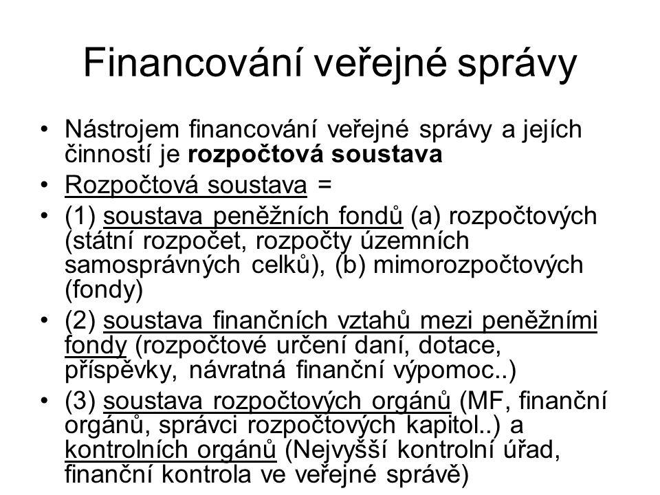 Financování veřejné správy Nástrojem financování veřejné správy a jejích činností je rozpočtová soustava Rozpočtová soustava = (1) soustava peněžních fondů (a) rozpočtových (státní rozpočet, rozpočty územních samosprávných celků), (b) mimorozpočtových (fondy) (2) soustava finančních vztahů mezi peněžními fondy (rozpočtové určení daní, dotace, příspěvky, návratná finanční výpomoc..) (3) soustava rozpočtových orgánů (MF, finanční orgánů, správci rozpočtových kapitol..) a kontrolních orgánů (Nejvyšší kontrolní úřad, finanční kontrola ve veřejné správě)