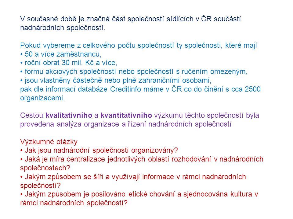 V současné době je značná část společností sídlících v ČR součástí nadnárodních společností.