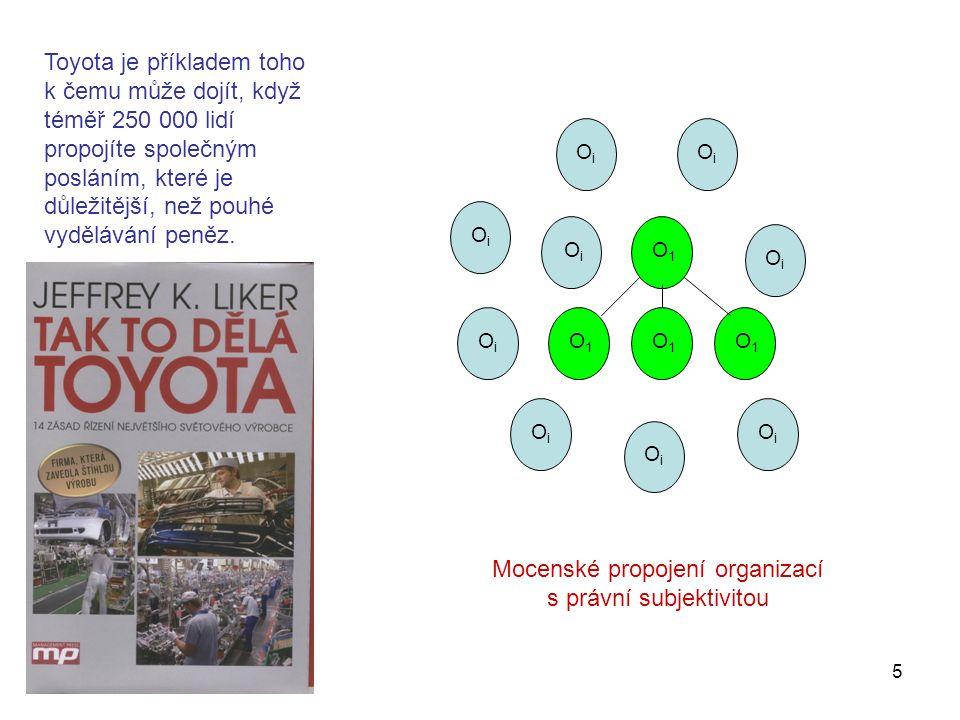 5 OiOi OiOi O1O1 OiOi O1O1 O1O1 OiOi OiOi OiOi OiOi OiOi O1O1 OiOi Toyota je příkladem toho k čemu může dojít, když téměř 250 000 lidí propojíte společným posláním, které je důležitější, než pouhé vydělávání peněz.