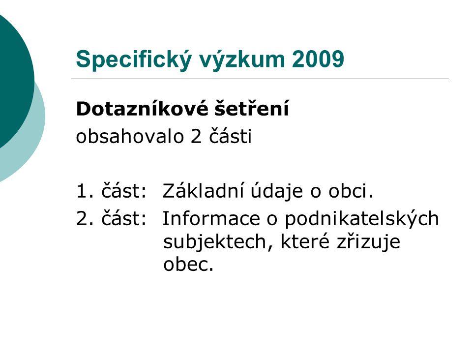 Specifický výzkum 2009 Dotazníkové šetření obsahovalo 2 části 1. část: Základní údaje o obci. 2. část: Informace o podnikatelských subjektech, které z