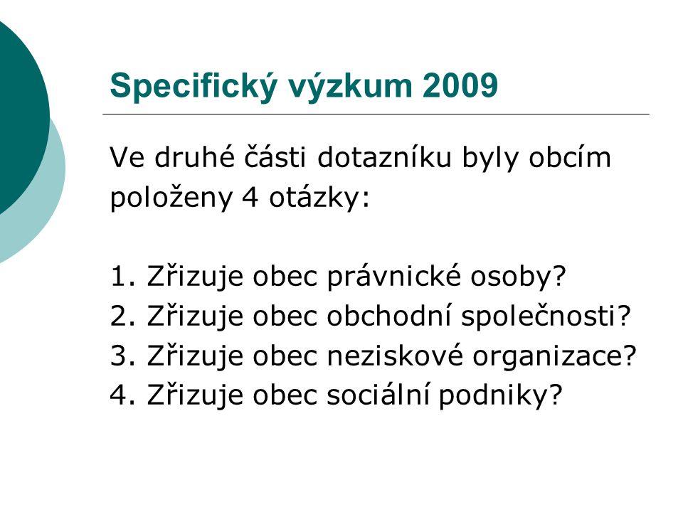 Specifický výzkum 2009 Ve druhé části dotazníku byly obcím položeny 4 otázky: 1. Zřizuje obec právnické osoby? 2. Zřizuje obec obchodní společnosti? 3