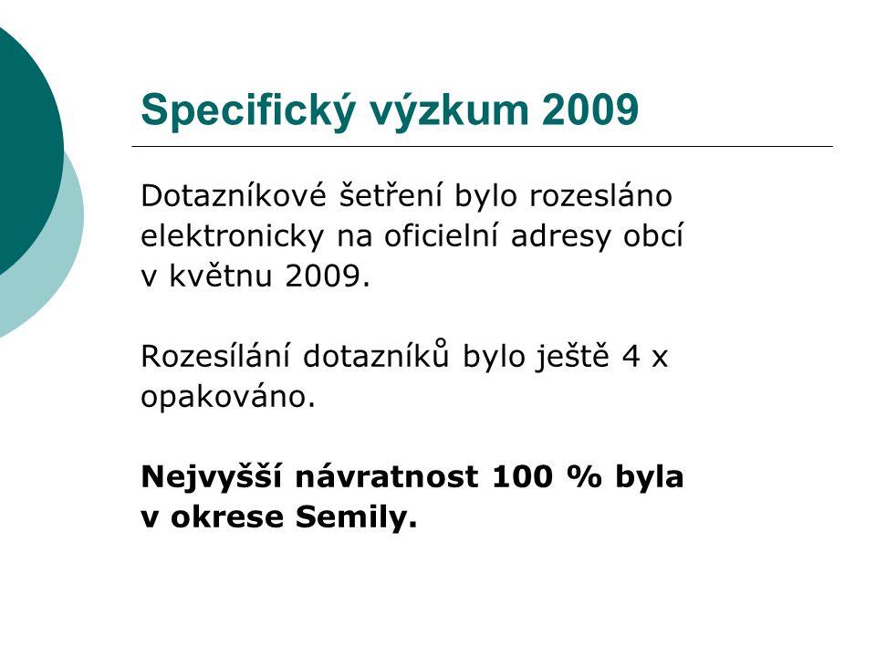 Specifický výzkum 2009 Dotazníkové šetření bylo rozesláno elektronicky na oficielní adresy obcí v květnu 2009.