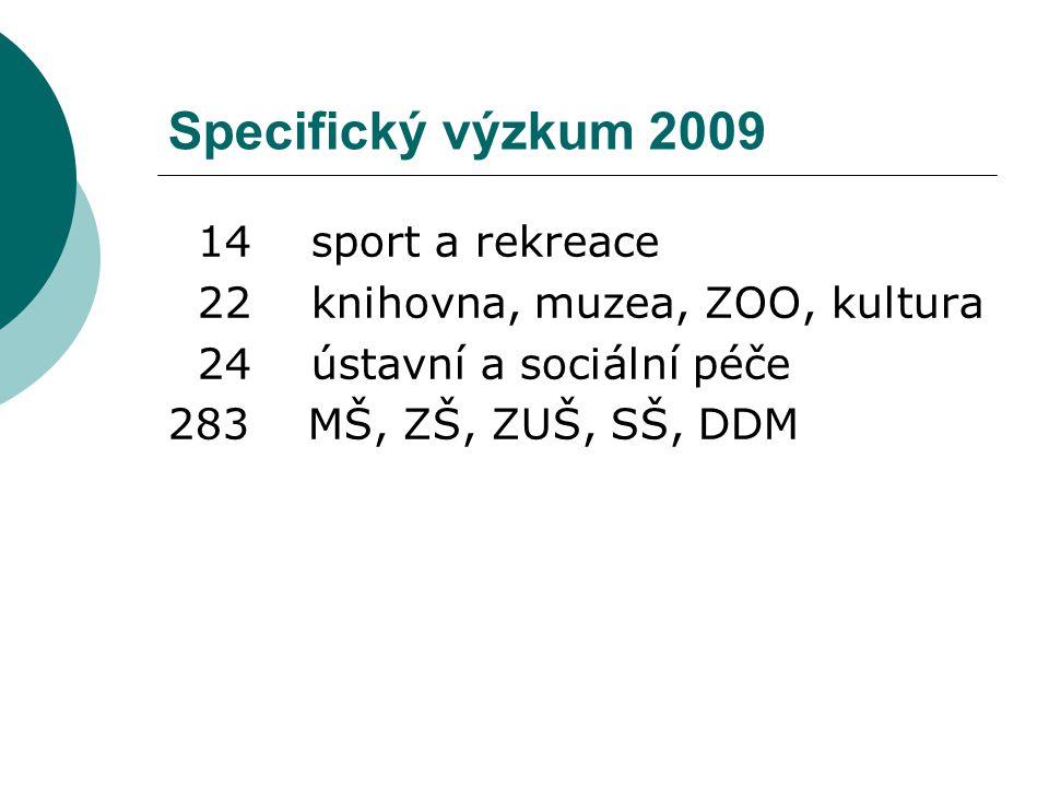 Specifický výzkum 2009 14 sport a rekreace 22 knihovna, muzea, ZOO, kultura 24 ústavní a sociální péče 283 MŠ, ZŠ, ZUŠ, SŠ, DDM