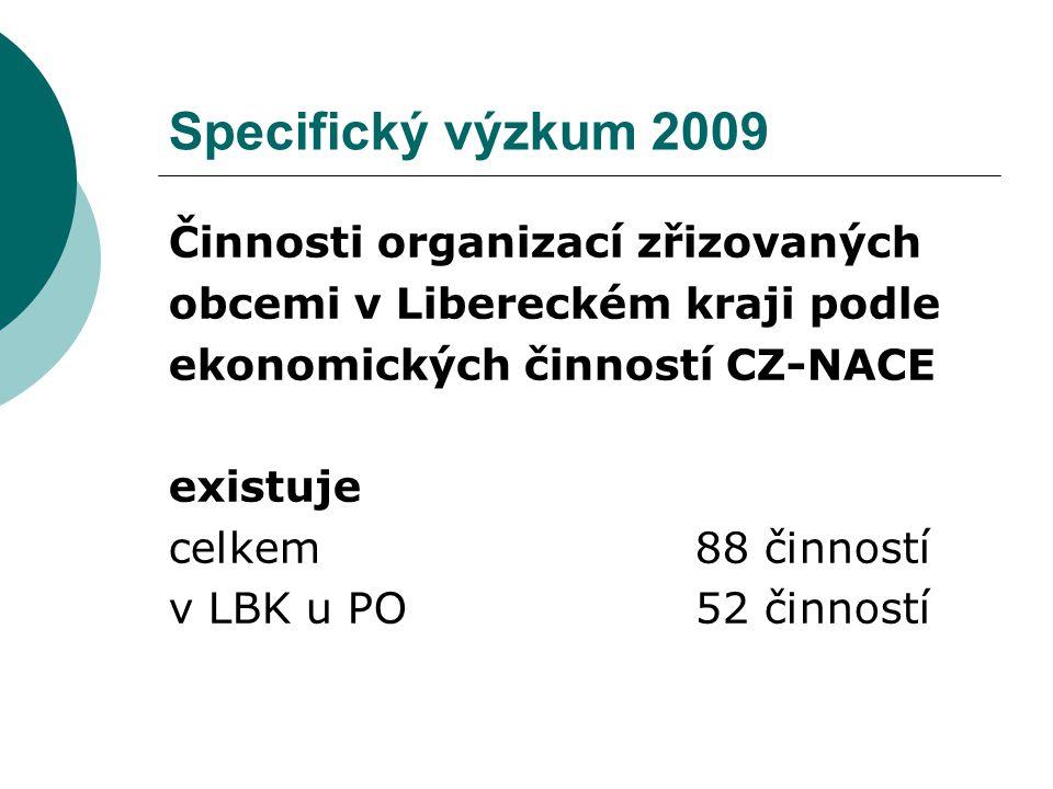 Specifický výzkum 2009 Činnosti organizací zřizovaných obcemi v Libereckém kraji podle ekonomických činností CZ-NACE existuje celkem 88 činností v LBK u PO 52 činností