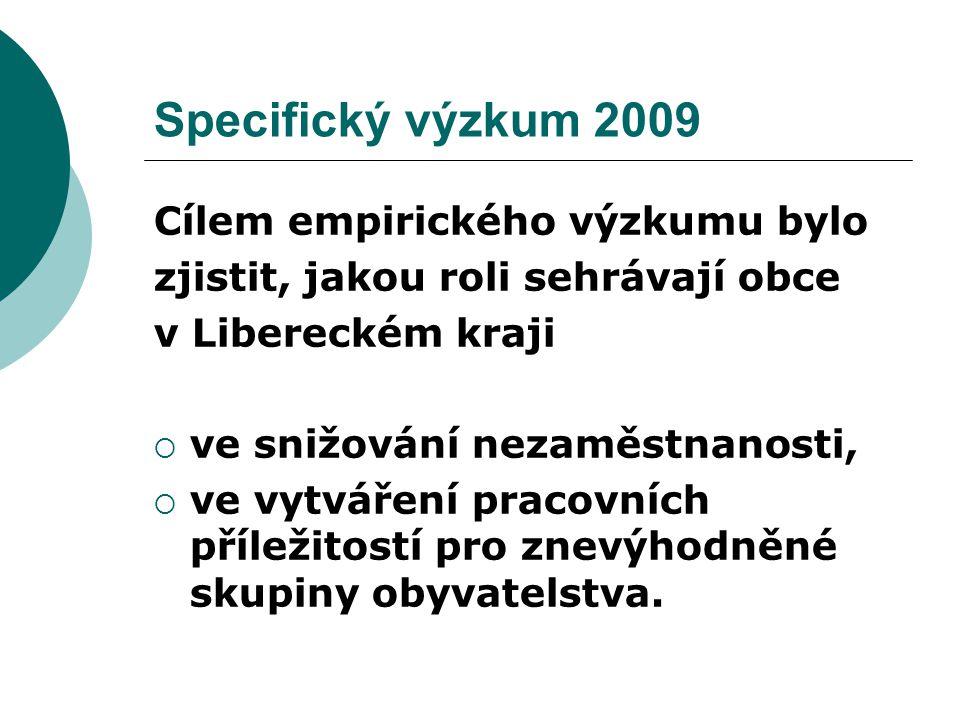 Specifický výzkum 2009 Cílem empirického výzkumu bylo zjistit, jakou roli sehrávají obce v Libereckém kraji  ve snižování nezaměstnanosti,  ve vytváření pracovních příležitostí pro znevýhodněné skupiny obyvatelstva.