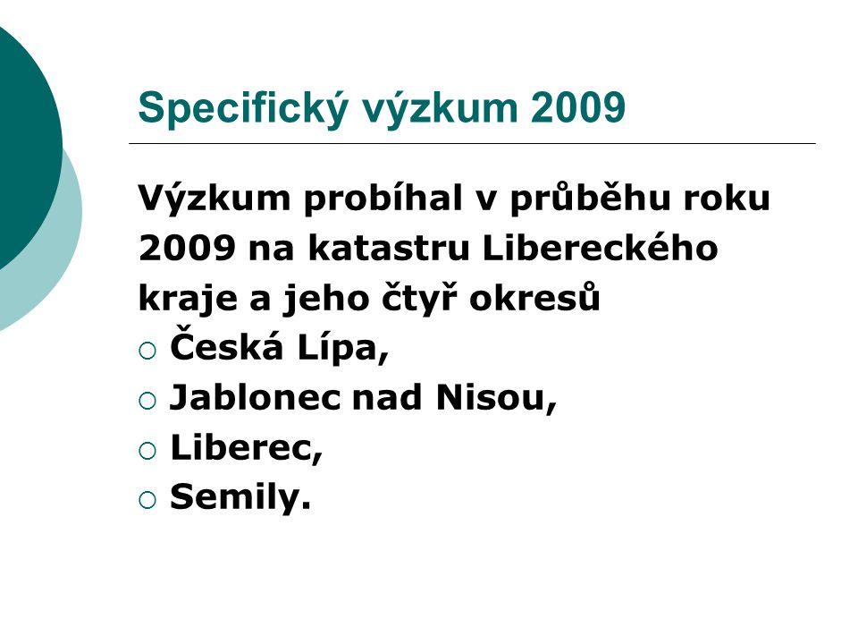 Specifický výzkum 2009 Výzkum probíhal v průběhu roku 2009 na katastru Libereckého kraje a jeho čtyř okresů  Česká Lípa,  Jablonec nad Nisou,  Liberec,  Semily.