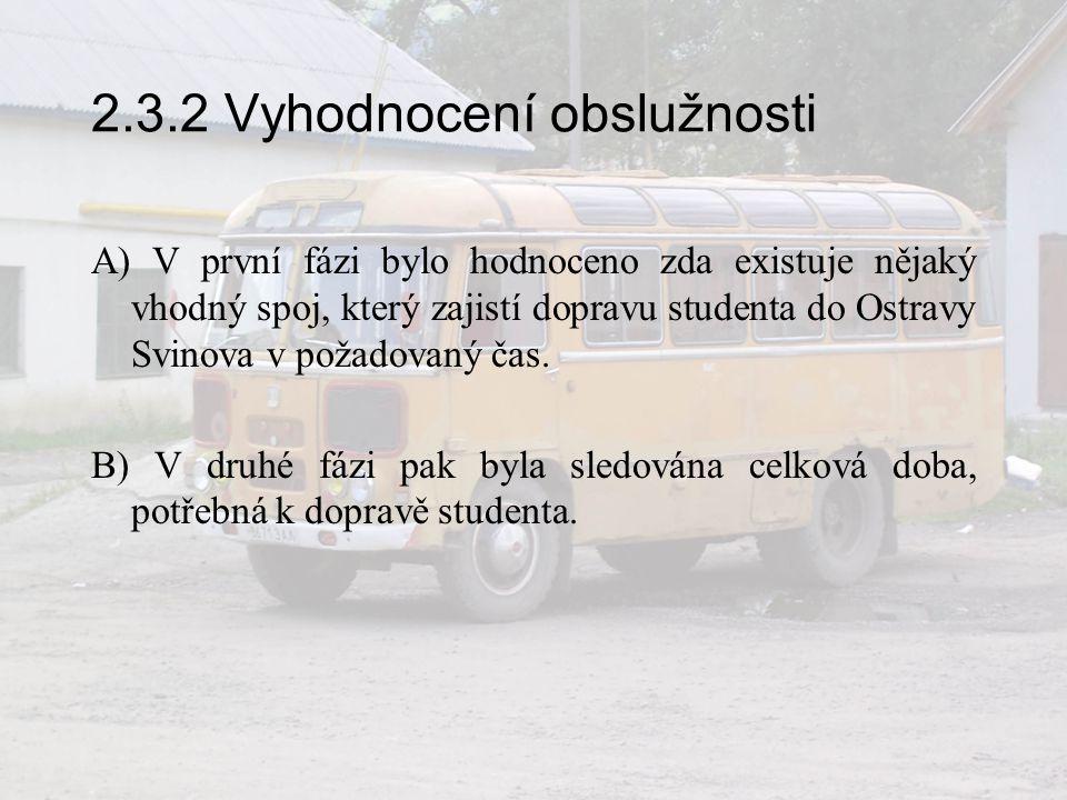 2.3.2 Vyhodnocení obslužnosti A) V první fázi bylo hodnoceno zda existuje nějaký vhodný spoj, který zajistí dopravu studenta do Ostravy Svinova v požadovaný čas.