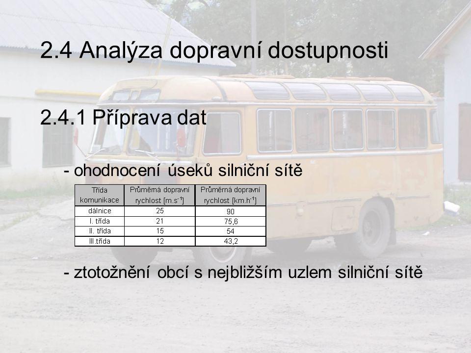 2.4 Analýza dopravní dostupnosti 2.4.1 Příprava dat - ohodnocení úseků silniční sítě - ztotožnění obcí s nejbližším uzlem silniční sítě