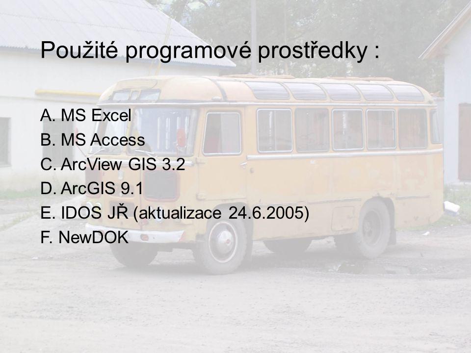 Použité programové prostředky : A.MS Excel B. MS Access C.
