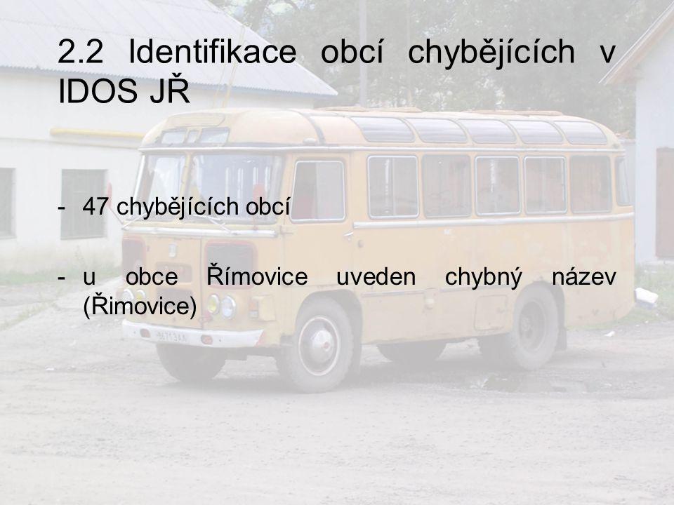 2.2 Identifikace obcí chybějících v IDOS JŘ -47 chybějících obcí -u obce Římovice uveden chybný název (Řimovice)