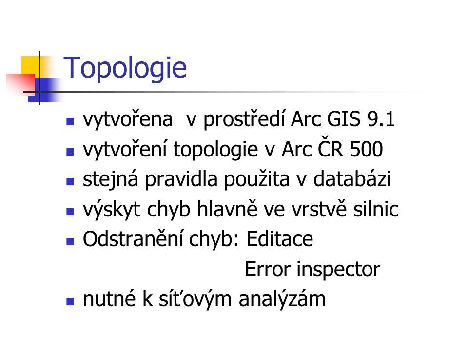 Topologie vytvořena v prostředí Arc GIS 9.1 vytvoření topologie v Arc ČR 500 stejná pravidla použita v databázi výskyt chyb hlavně ve vrstvě silnic Od