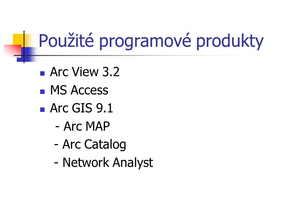 Použité programové produkty Arc View 3.2 MS Access Arc GIS 9.1 - Arc MAP - Arc Catalog - Network Analyst