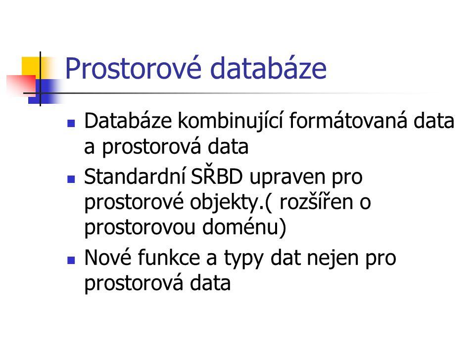 Prostorové databáze Databáze kombinující formátovaná data a prostorová data Standardní SŘBD upraven pro prostorové objekty.( rozšířen o prostorovou do