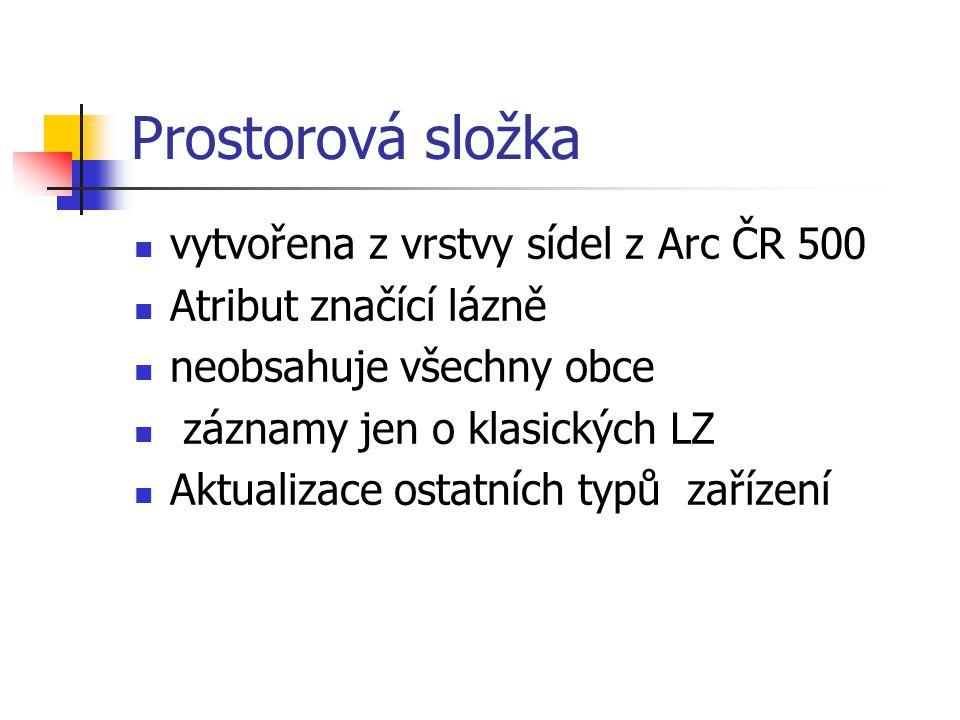 Prostorová složka vytvořena z vrstvy sídel z Arc ČR 500 Atribut značící lázně neobsahuje všechny obce záznamy jen o klasických LZ Aktualizace ostatníc