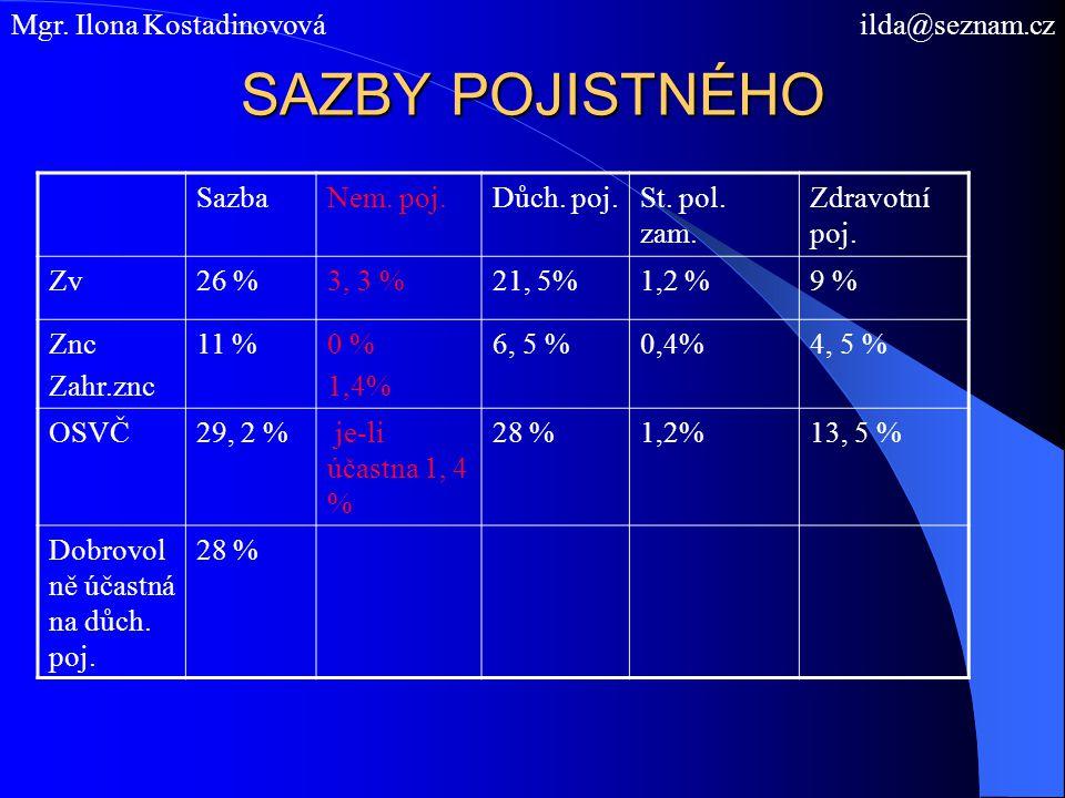 SAZBY POJISTNÉHO SazbaNem. poj.Důch. poj.St. pol. zam. Zdravotní poj. Zv26 %3, 3 %21, 5%1,2 %9 % Znc Zahr.znc 11 %0 % 1,4% 6, 5 %0,4%4, 5 % OSVČ29, 2