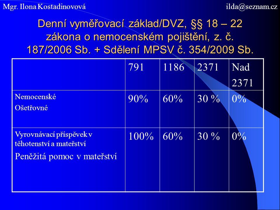 Denní vyměřovací základ/DVZ, §§ 18 – 22 zákona o nemocenském pojištění, z. č. 187/2006 Sb. + Sdělení MPSV č. 354/2009 Sb. Mgr. Ilona Kostadinovová ild