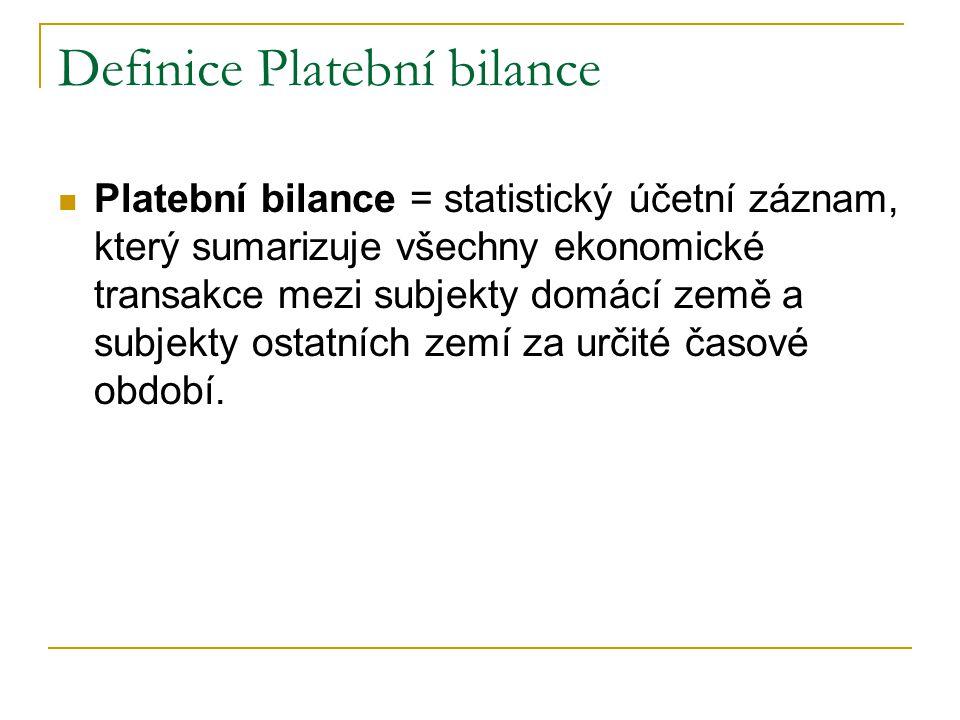 Definice Platební bilance Platební bilance = statistický účetní záznam, který sumarizuje všechny ekonomické transakce mezi subjekty domácí země a subjekty ostatních zemí za určité časové období.
