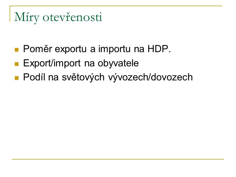 Míry otevřenosti Poměr exportu a importu na HDP. Export/import na obyvatele Podíl na světových vývozech/dovozech