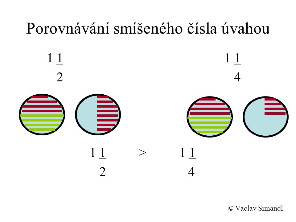 Porovnávání smíšeného čísla úvahou 1 1 1 1 2 4 1 1 > 1 1 2 4 © Václav Simandl