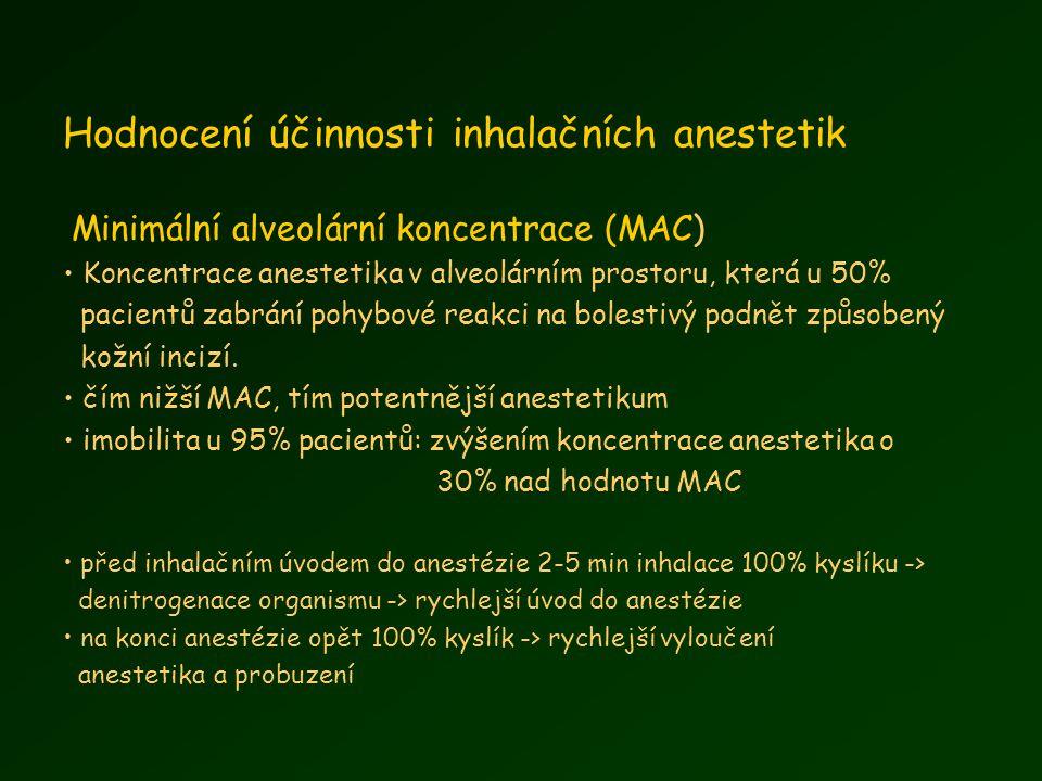 Hodnocení účinnosti inhalačních anestetik Minimální alveolární koncentrace (MAC) Koncentrace anestetika v alveolárním prostoru, která u 50% pacientů zabrání pohybové reakci na bolestivý podnět způsobený kožní incizí.