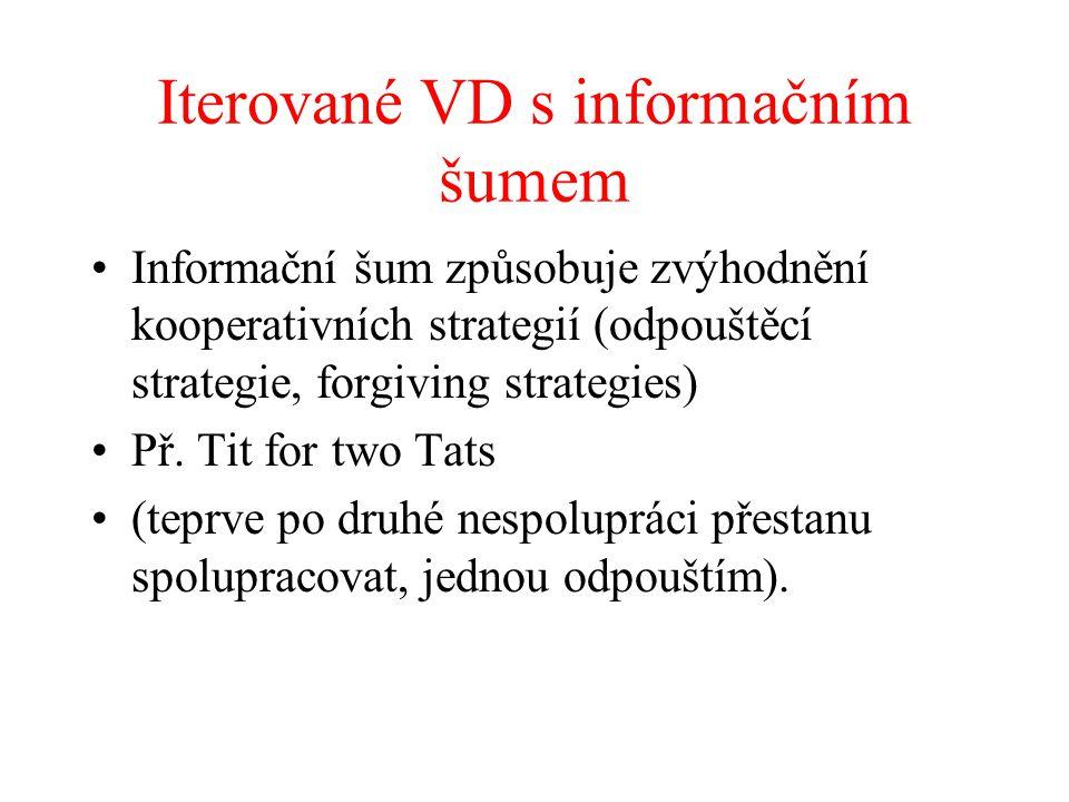 Iterované VD s informačním šumem Informační šum způsobuje zvýhodnění kooperativních strategií (odpouštěcí strategie, forgiving strategies) Př. Tit for