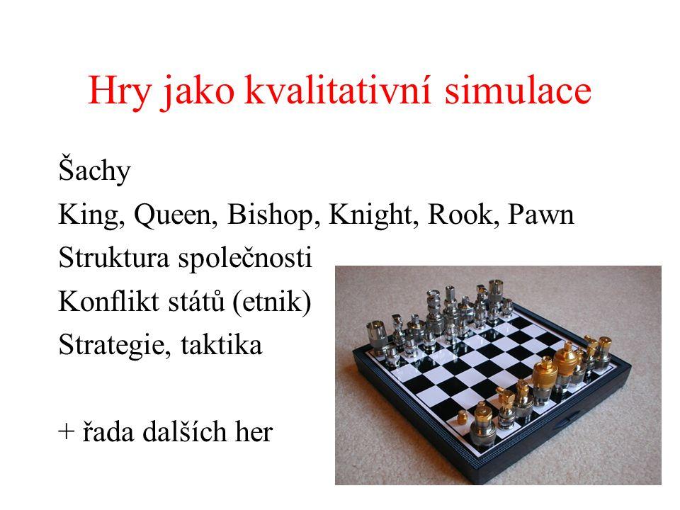 Hry jako kvalitativní simulace Šachy King, Queen, Bishop, Knight, Rook, Pawn Struktura společnosti Konflikt států (etnik) Strategie, taktika + řada dalších her