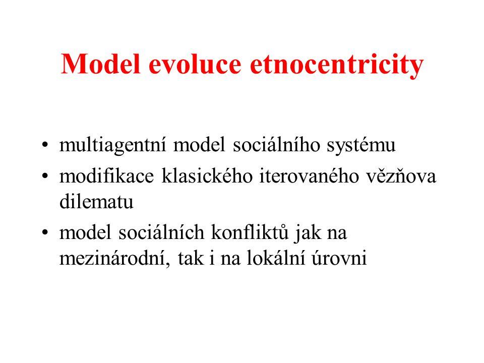 Model evoluce etnocentricity multiagentní model sociálního systému modifikace klasického iterovaného vězňova dilematu model sociálních konfliktů jak na mezinárodní, tak i na lokální úrovni