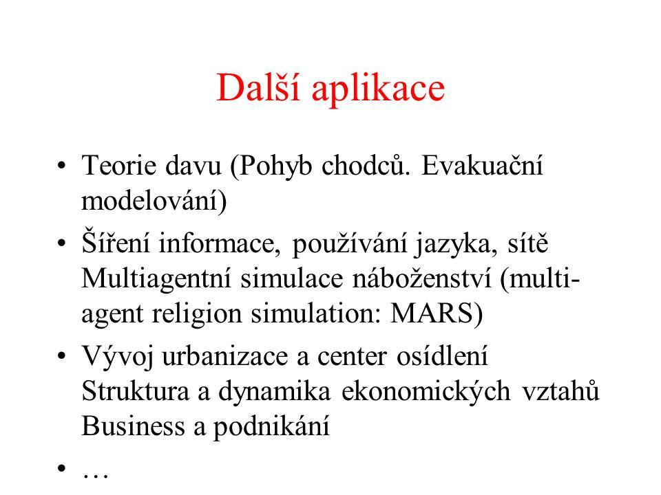 Další aplikace Teorie davu (Pohyb chodců. Evakuační modelování) Šíření informace, používání jazyka, sítě Multiagentní simulace náboženství (multi- age