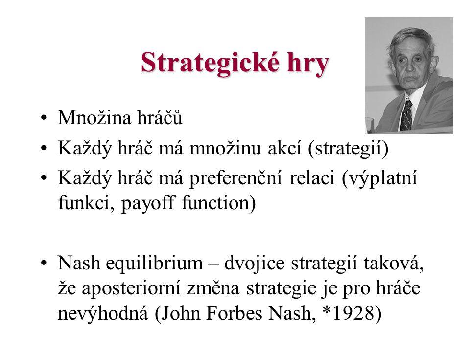 Strategické hry Množina hráčů Každý hráč má množinu akcí (strategií) Každý hráč má preferenční relaci (výplatní funkci, payoff function) Nash equilibr