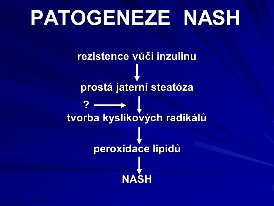 PATOGENEZE NASH rezistence vůči inzulinu prostá jaterní steatóza tvorba kyslíkových radikálů peroxidace lipidů NASH ?