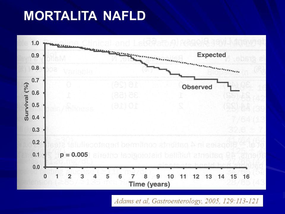 Adams et al, Gastroenterology, 2005, 129:113-121 MORTALITA NAFLD