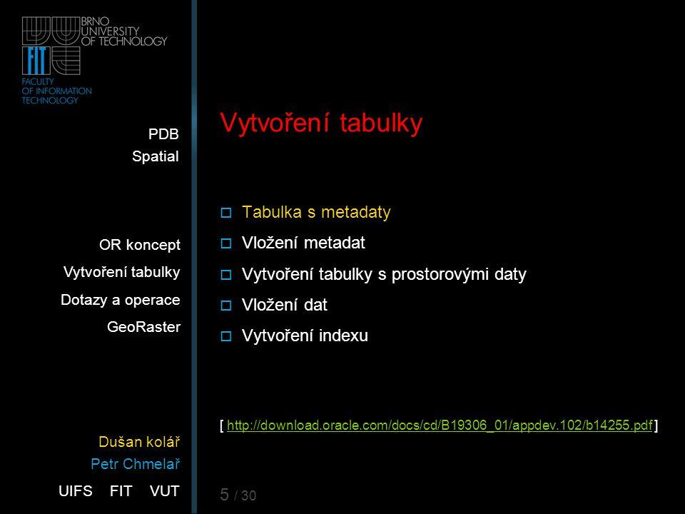 6 Tabulka s metadaty Nevytváří se, od verze 9.X.Y již součástí systému (pohled v MDSYS) CREATE TABLE USER_SDO_GEOM_METADATA ( TABLE_NAME VARCHAR2(30), COLUMN_NAME VARCHAR2(30), DIMINFOMDSYS.SDO_DIM_ARRAY, SRIDzadává se NULL ); Listing Information about Schema Objects ALL_OBJECTS, USER_OBJECTS ALL_CATALOG, USER_CATALOG ALL_TABLES, USER_TABLES ALL_TAB_COLUMNS, USER_TAB_COLUMNS ALL_TAB_COMMENTS, USER_TAB_COMMENTS ALL_COL_COMMENTS, USER_COL_COMMENTS ALL_VIEWS, USER_VIEWS ALL_MVIEWS, USER_MVIEWS ALL_INDEXES, USER_INDEXES ALL_IND_COLUMNS, USER_IND_COLUMNS USER_CLUSTERS USER_CLU_COLUMNS ALL_SEQUENCES, USER_SEQUENCES ALL_SYNONYMS, USER_SYNONYMS ALL_DEPENDENCIES, USER_DEPENDENCIES