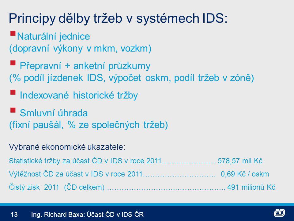13Ing. Richard Baxa: Účast ČD v IDS ČR Principy dělby tržeb v systémech IDS:  Naturální jednice (dopravní výkony v mkm, vozkm)  Přepravní + anketní