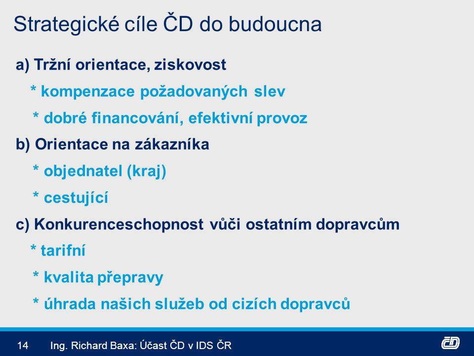 14Ing. Richard Baxa: Účast ČD v IDS ČR Strategické cíle ČD do budoucna a) Tržní orientace, ziskovost * kompenzace požadovaných slev * dobré financován