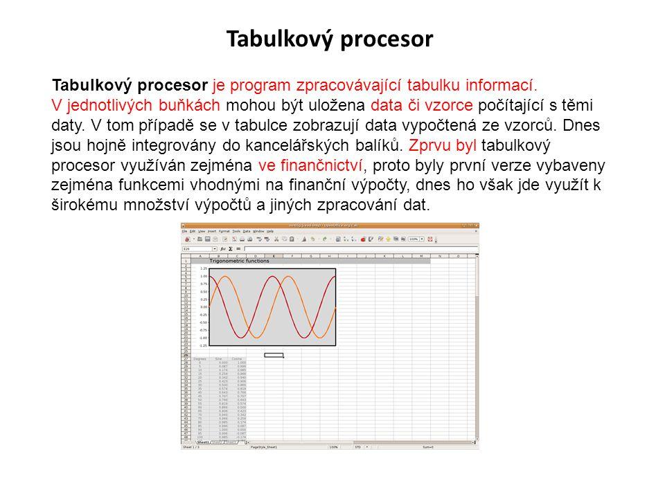 Tabulkový procesor Tabulkový procesor je program zpracovávající tabulku informací. V jednotlivých buňkách mohou být uložena data či vzorce počítající