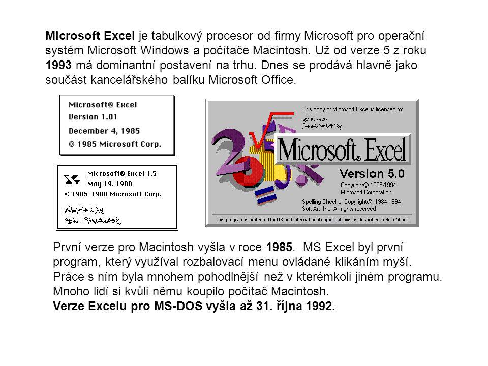 Microsoft Excel je tabulkový procesor od firmy Microsoft pro operační systém Microsoft Windows a počítače Macintosh. Už od verze 5 z roku 1993 má domi