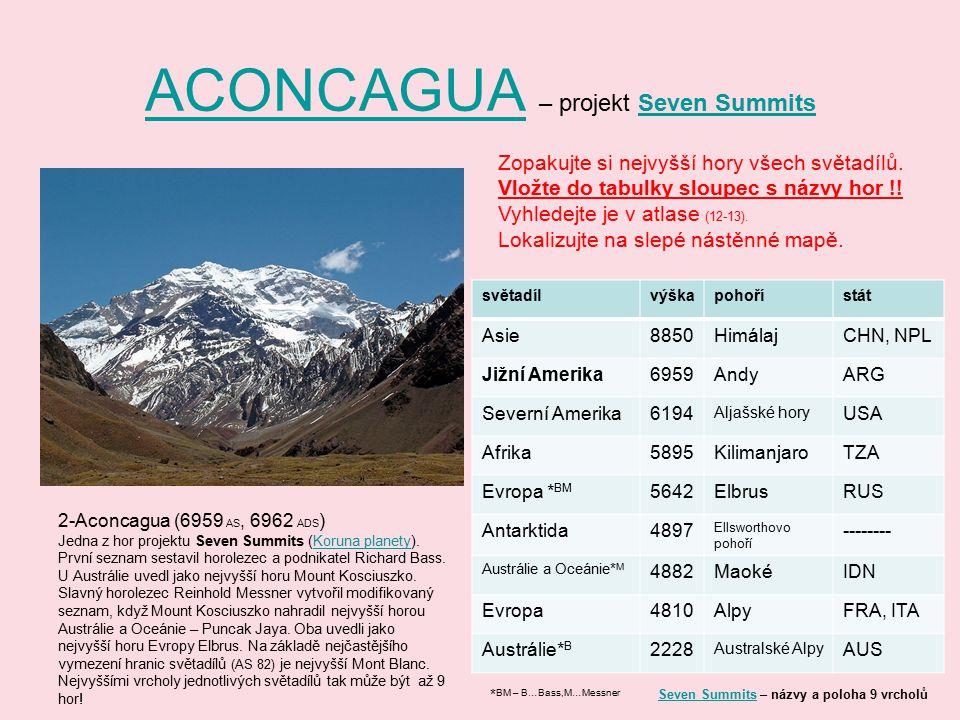 ACONCAGUAACONCAGUA – projekt Seven SummitsSeven Summits světadílvýškapohořístát Asie8850HimálajCHN, NPL Jižní Amerika6959AndyARG Severní Amerika6194 A
