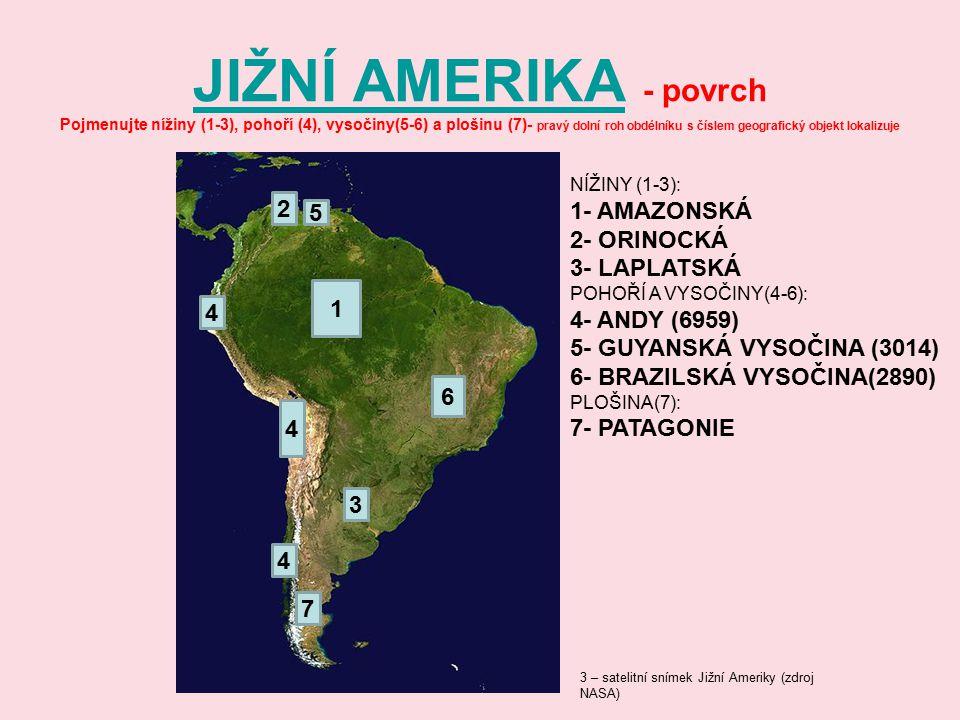 JIŽNÍ AMERIKAJIŽNÍ AMERIKA - povrch Pojmenujte nížiny (1-3), pohoří (4), vysočiny(5-6) a plošinu (7)- pravý dolní roh obdélníku s číslem geografický o