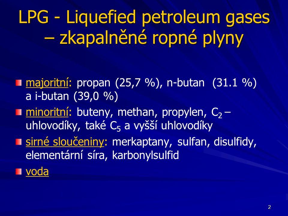 2 LPG - Liquefied petroleum gases – zkapalněné ropné plyny majoritní: propan (25,7 %), n-butan (31.1 %) a i-butan (39,0 %) minoritní: buteny, methan, propylen, C 2 – uhlovodíky, také C 5 a vyšší uhlovodíky sirné sloučeniny: merkaptany, sulfan, disulfidy, elementární síra, karbonylsulfid voda