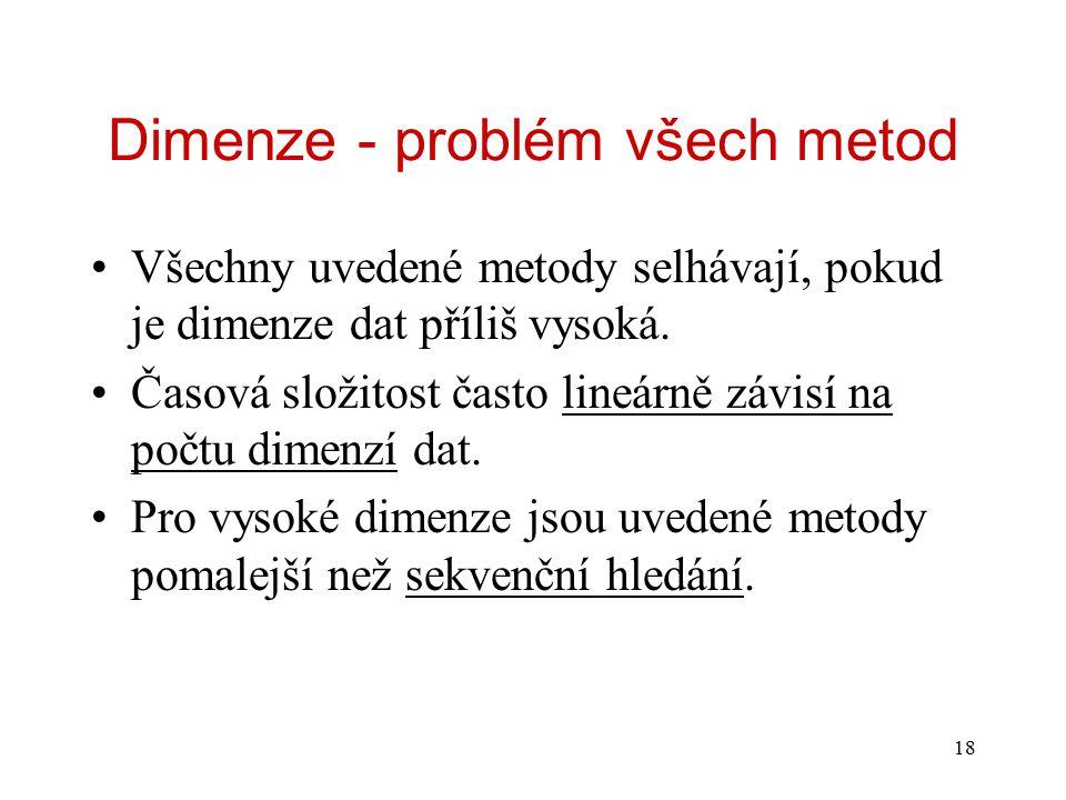 18 Dimenze - problém všech metod Všechny uvedené metody selhávají, pokud je dimenze dat příliš vysoká. Časová složitost často lineárně závisí na počtu