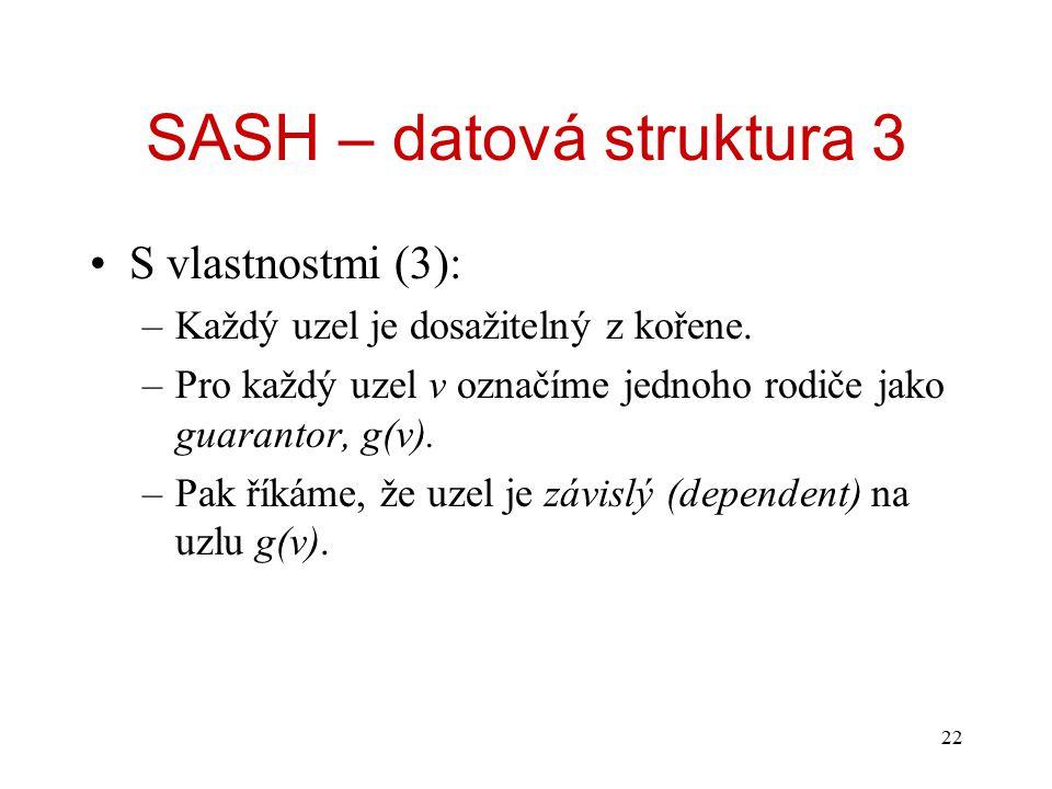22 SASH – datová struktura 3 S vlastnostmi (3): –Každý uzel je dosažitelný z kořene. –Pro každý uzel v označíme jednoho rodiče jako guarantor, g(v). –