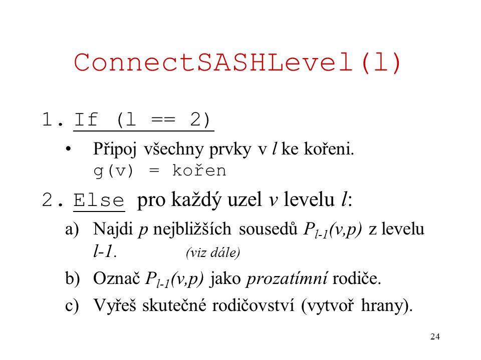 24 ConnectSASHLevel(l) 1.If (l == 2) Připoj všechny prvky v l ke kořeni. g(v) = kořen 2.Else pro každý uzel v levelu l: a)Najdi p nejbližších sousedů