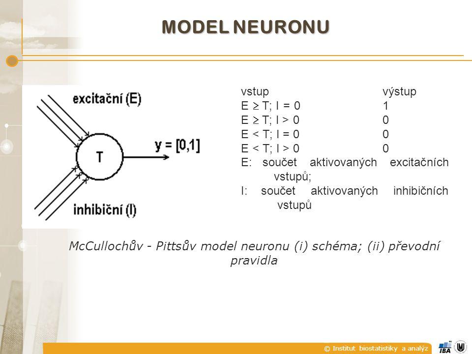 © Institut biostatistiky a analýz MODEL NEURONU vstupvýstup E  T; I = 01 E  T; I > 00 E < T; I = 00 E 0 0 E: součet aktivovaných excitačních vstupů;