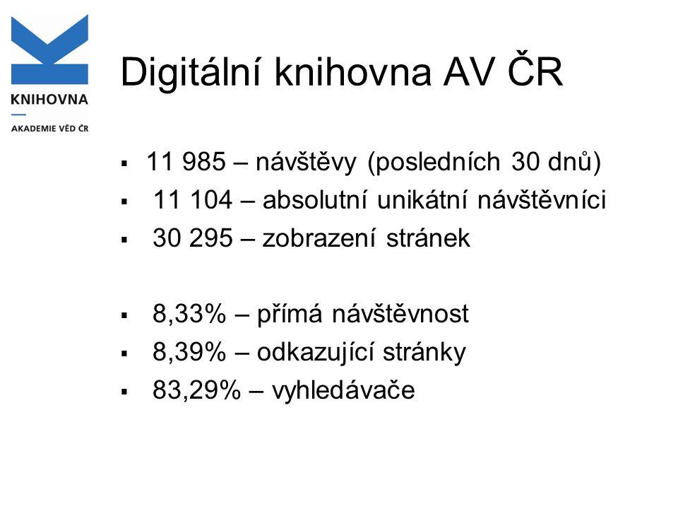 Digitální knihovna AV ČR  11 985 – návštěvy (posledních 30 dnů)  11 104 – absolutní unikátní návštěvníci  30 295 – zobrazení stránek  8,33% – přímá návštěvnost  8,39% – odkazující stránky  83,29% – vyhledávače